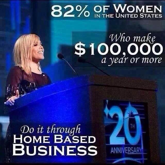 Women in HomeBased biz